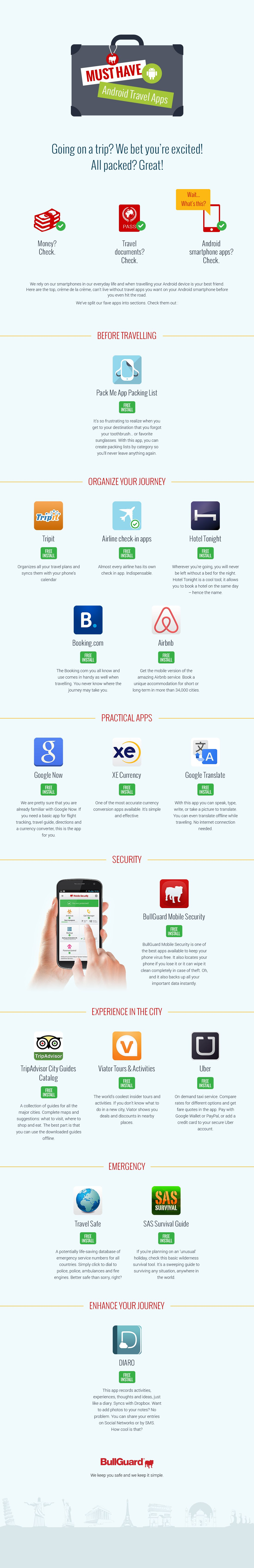 Must Have Android Travel Apps infographic