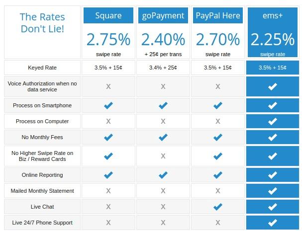 emsplus-rates